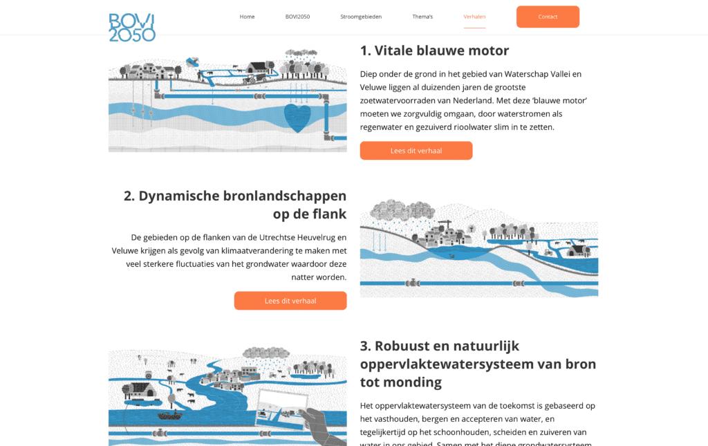 BOVI2050 inspirerende website