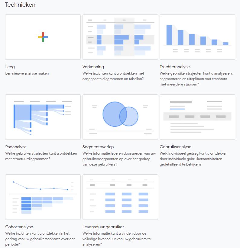 Google Analytics 4.0 2 Analysehub - Go2People Websites BV