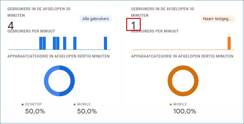 Google Analytics 4.0 24 Zie je eigen verkeer  - Go2People Websites BV